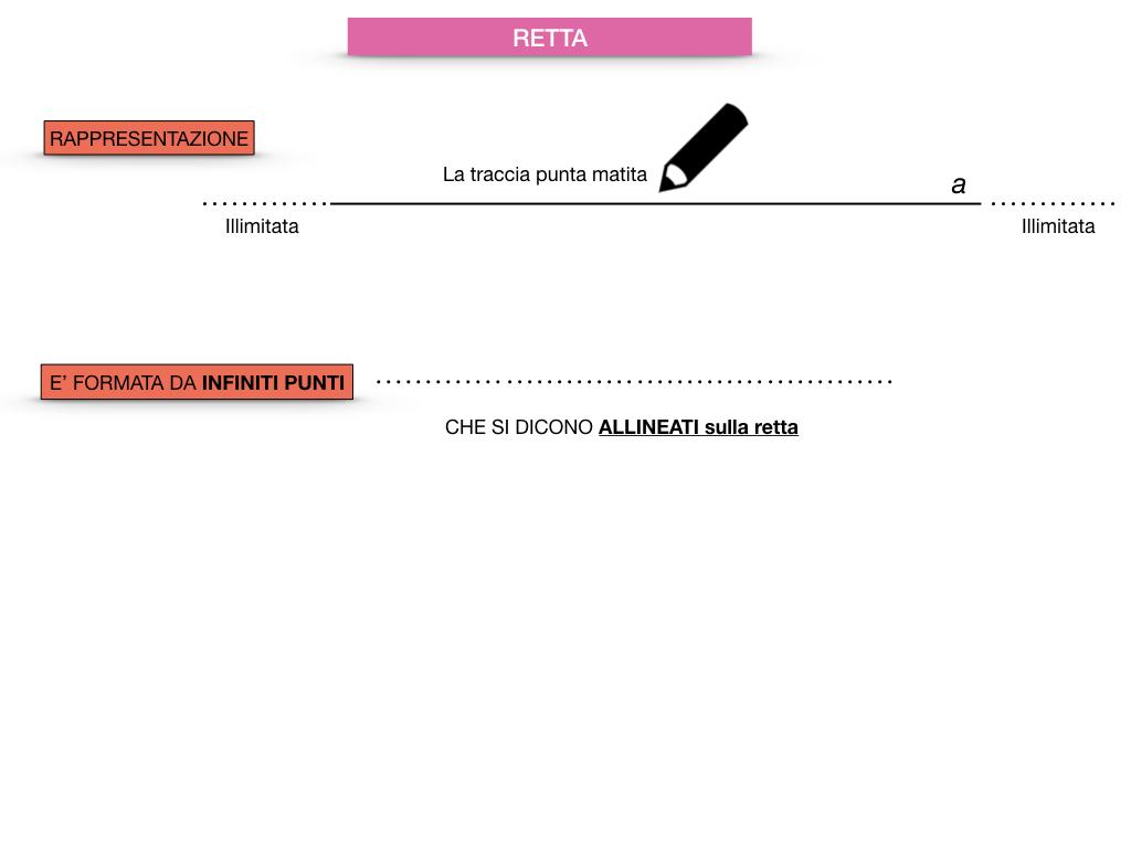 GEOMETRIA_1MEDIA_RETTA_SEMIRETTA_SIMULAZIONE.008