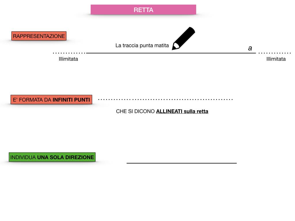 GEOMETRIA_1MEDIA_RETTA_SEMIRETTA_SIMULAZIONE.009