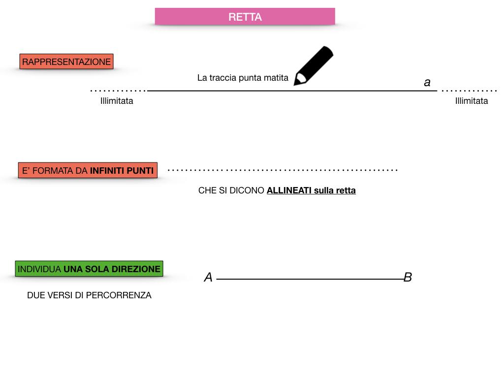 GEOMETRIA_1MEDIA_RETTA_SEMIRETTA_SIMULAZIONE.010