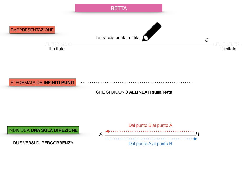 GEOMETRIA_1MEDIA_RETTA_SEMIRETTA_SIMULAZIONE.012