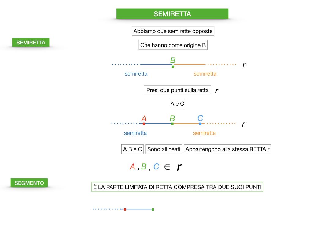 GEOMETRIA_1MEDIA_RETTA_SEMIRETTA_SIMULAZIONE.045