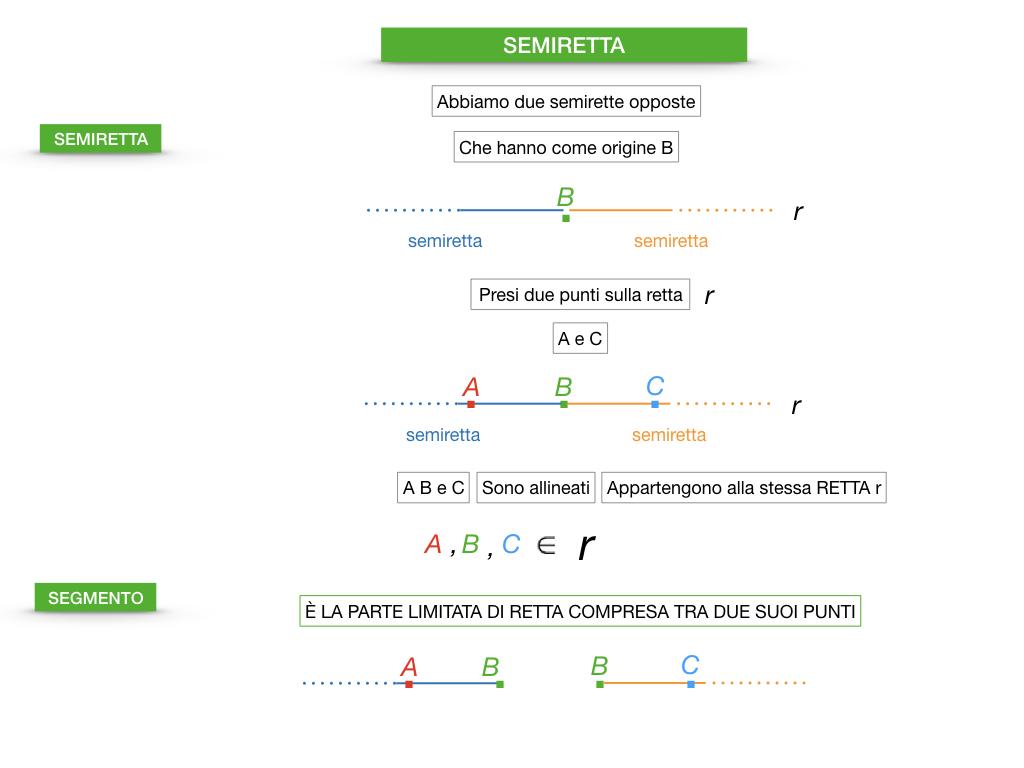 GEOMETRIA_1MEDIA_RETTA_SEMIRETTA_SIMULAZIONE.047