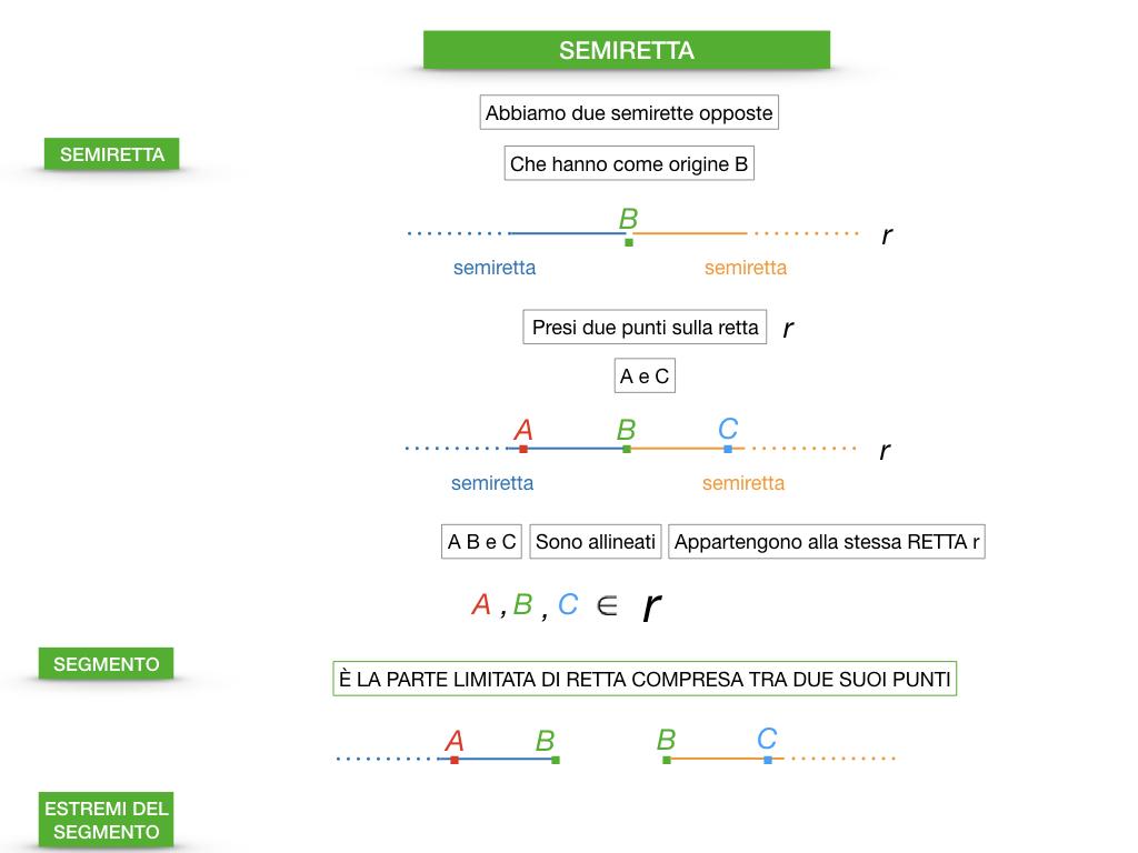 GEOMETRIA_1MEDIA_RETTA_SEMIRETTA_SIMULAZIONE.048