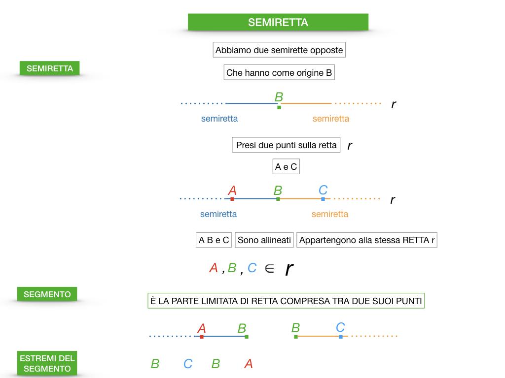 GEOMETRIA_1MEDIA_RETTA_SEMIRETTA_SIMULAZIONE.050