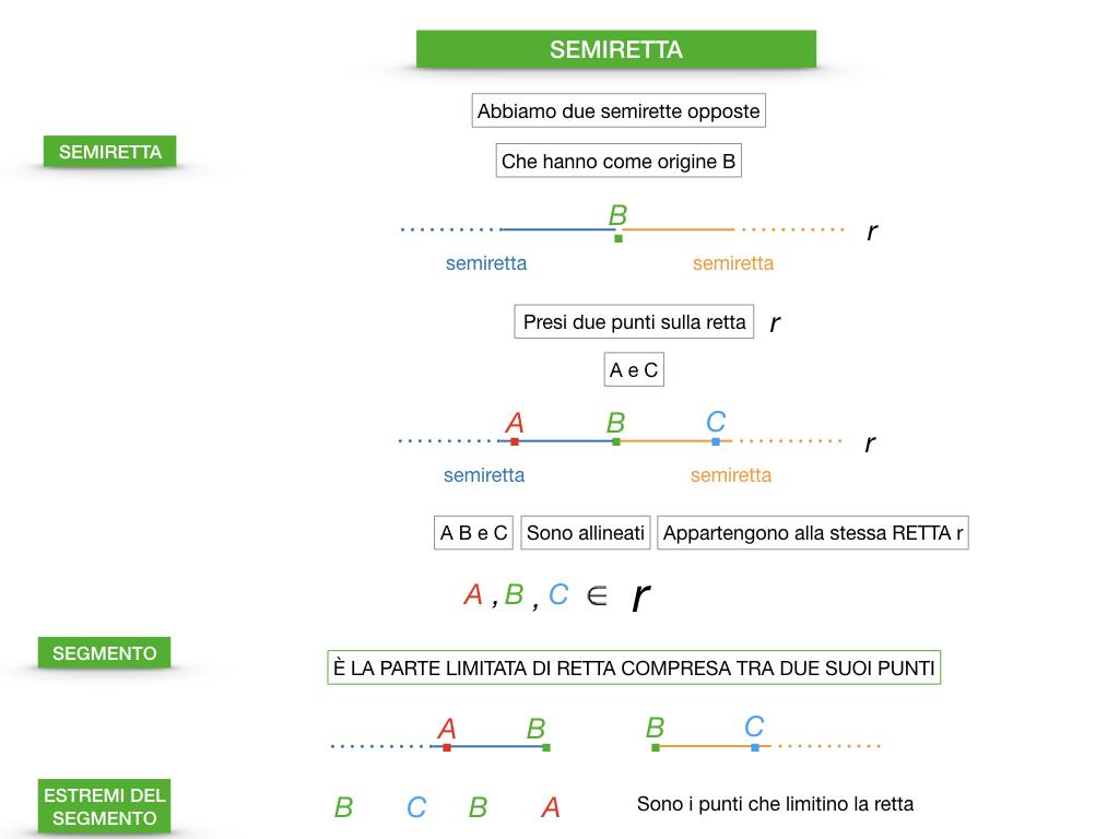 GEOMETRIA_1MEDIA_RETTA_SEMIRETTA_SIMULAZIONE.051