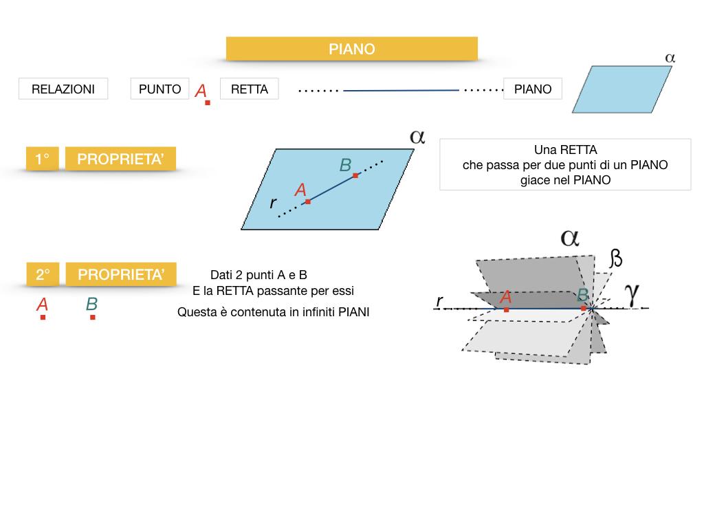 GEOMETRIA_1MEDIA_RETTA_SEMIRETTA_SIMULAZIONE.076