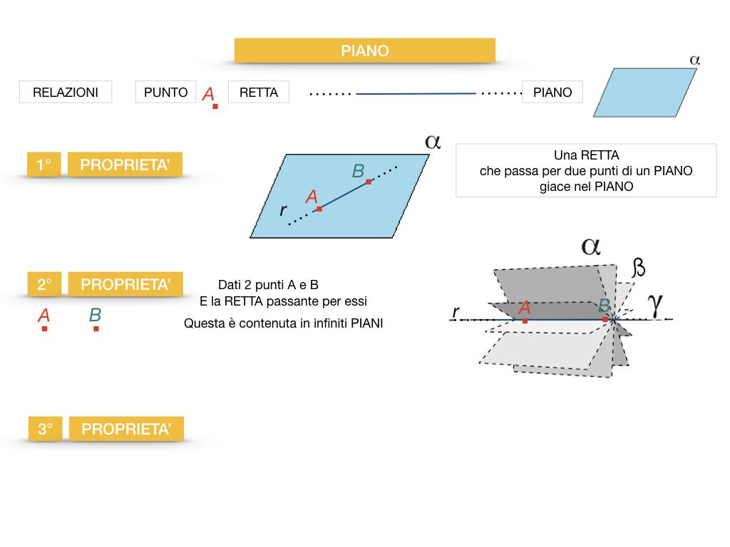 GEOMETRIA_1MEDIA_RETTA_SEMIRETTA_SIMULAZIONE.077