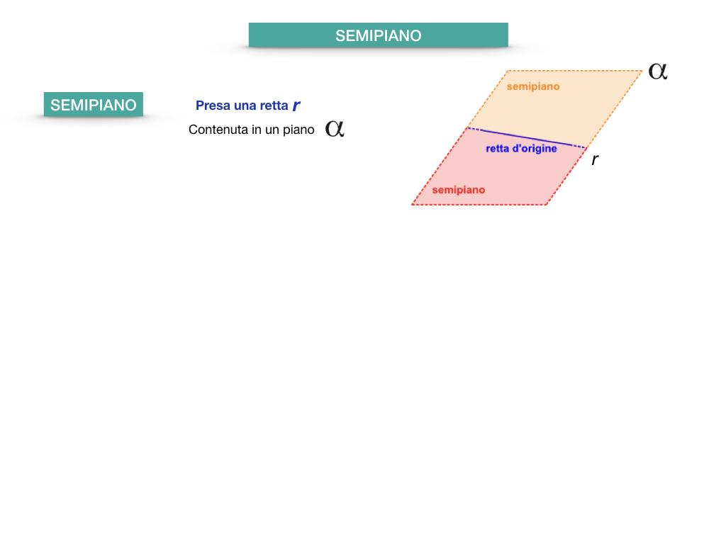 GEOMETRIA_1MEDIA_RETTA_SEMIRETTA_SIMULAZIONE.083