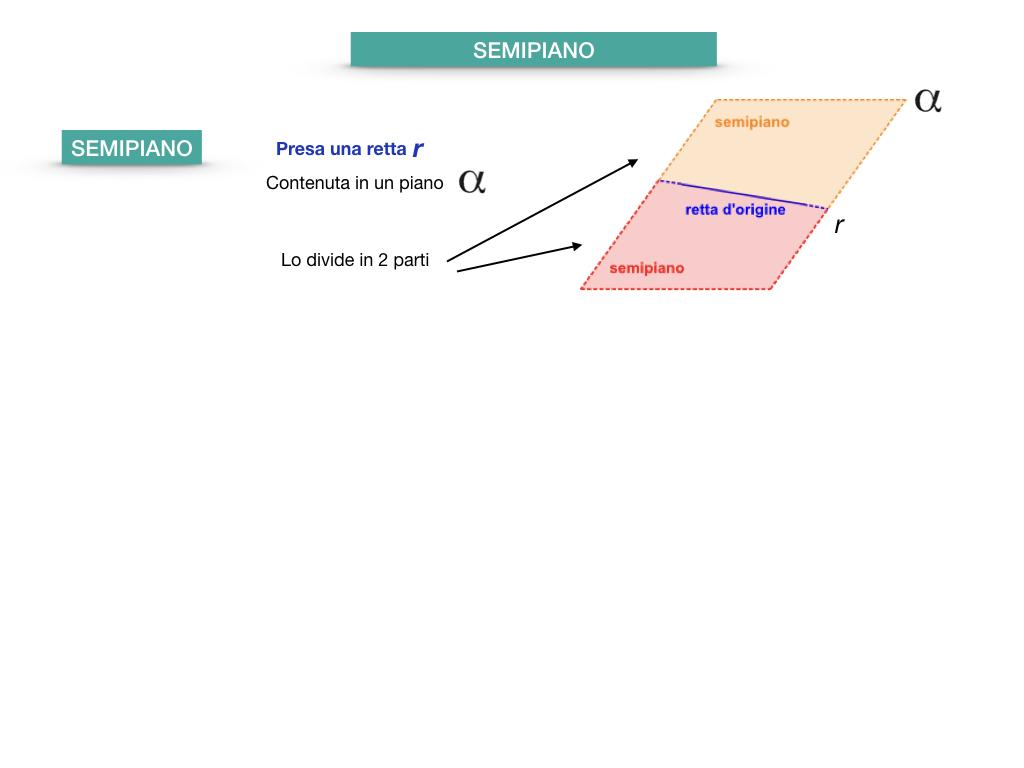 GEOMETRIA_1MEDIA_RETTA_SEMIRETTA_SIMULAZIONE.084