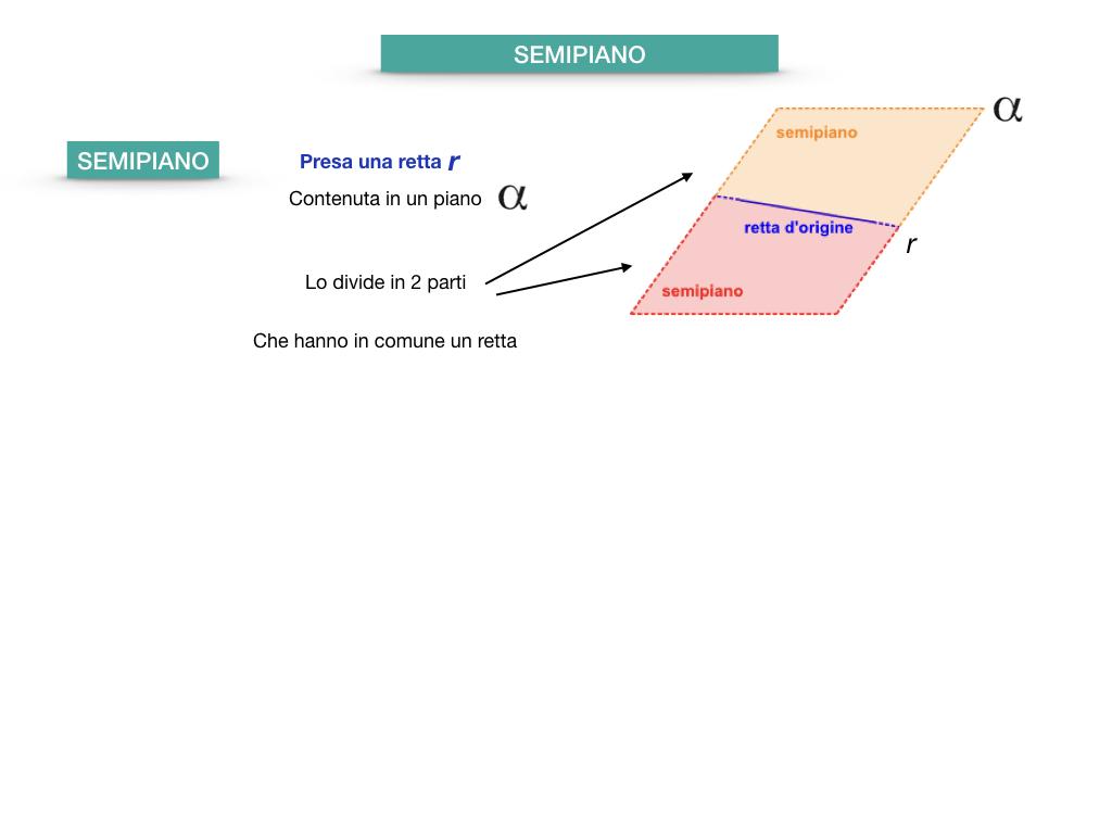 GEOMETRIA_1MEDIA_RETTA_SEMIRETTA_SIMULAZIONE.085
