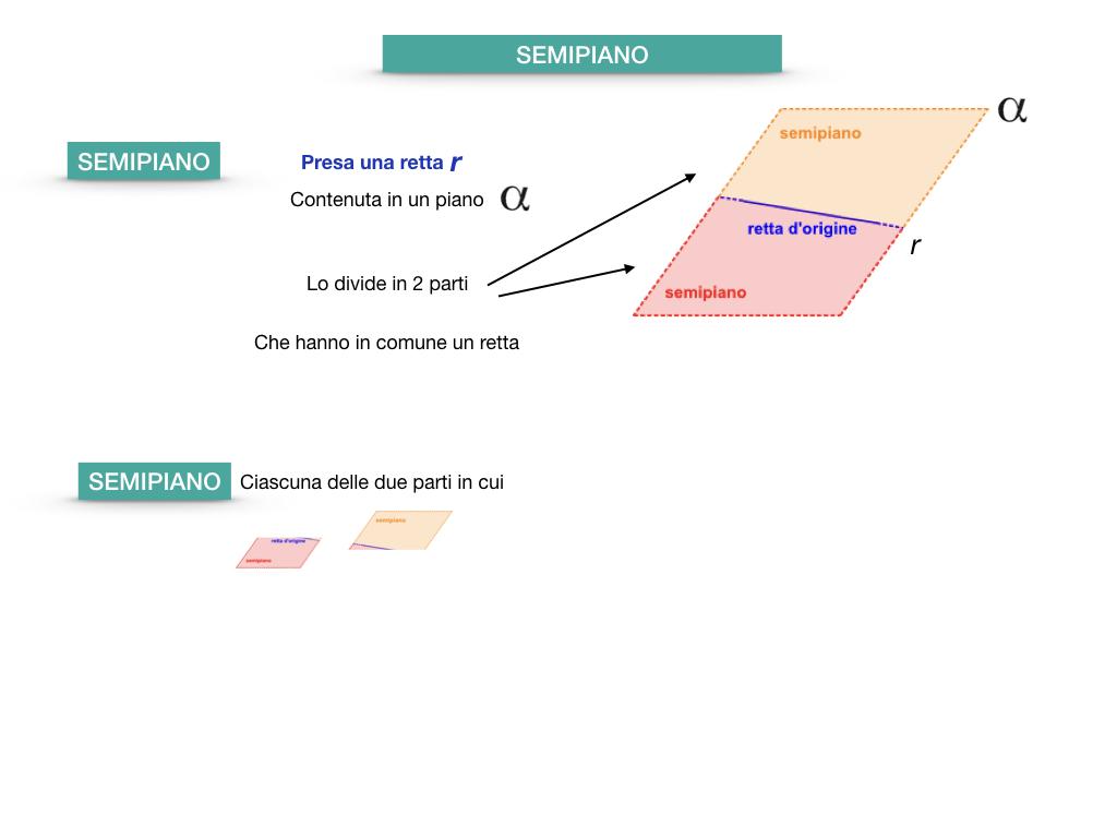GEOMETRIA_1MEDIA_RETTA_SEMIRETTA_SIMULAZIONE.086