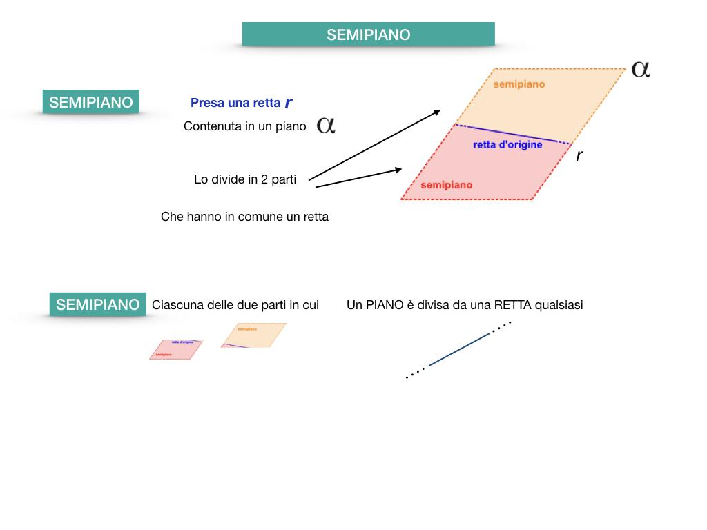 GEOMETRIA_1MEDIA_RETTA_SEMIRETTA_SIMULAZIONE.087