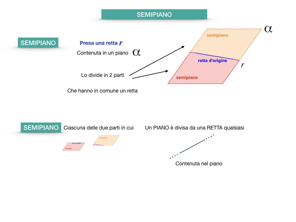 GEOMETRIA_1MEDIA_RETTA_SEMIRETTA_SIMULAZIONE.088