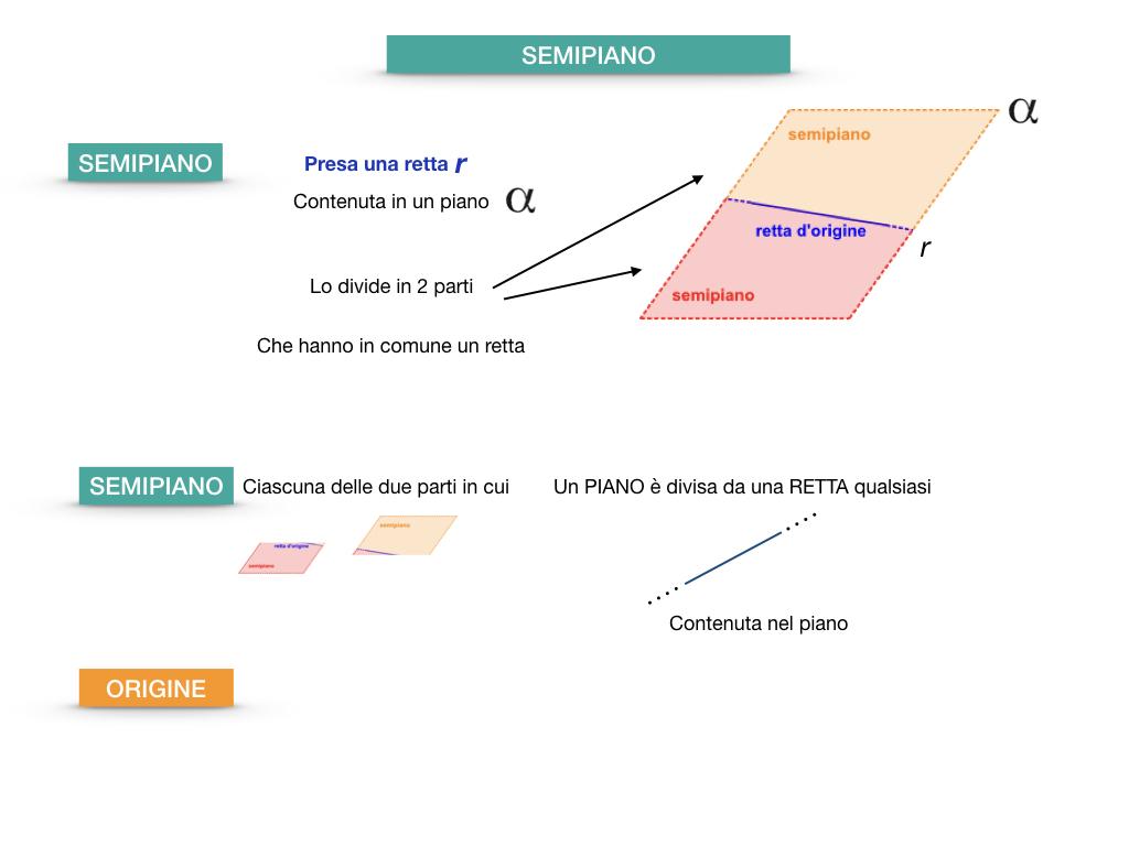 GEOMETRIA_1MEDIA_RETTA_SEMIRETTA_SIMULAZIONE.089