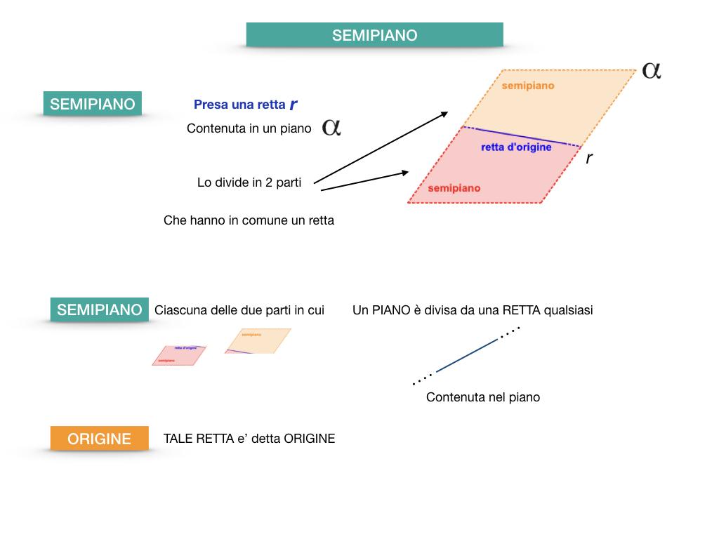 GEOMETRIA_1MEDIA_RETTA_SEMIRETTA_SIMULAZIONE.090