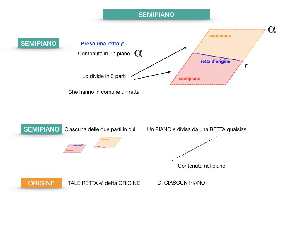 GEOMETRIA_1MEDIA_RETTA_SEMIRETTA_SIMULAZIONE.091