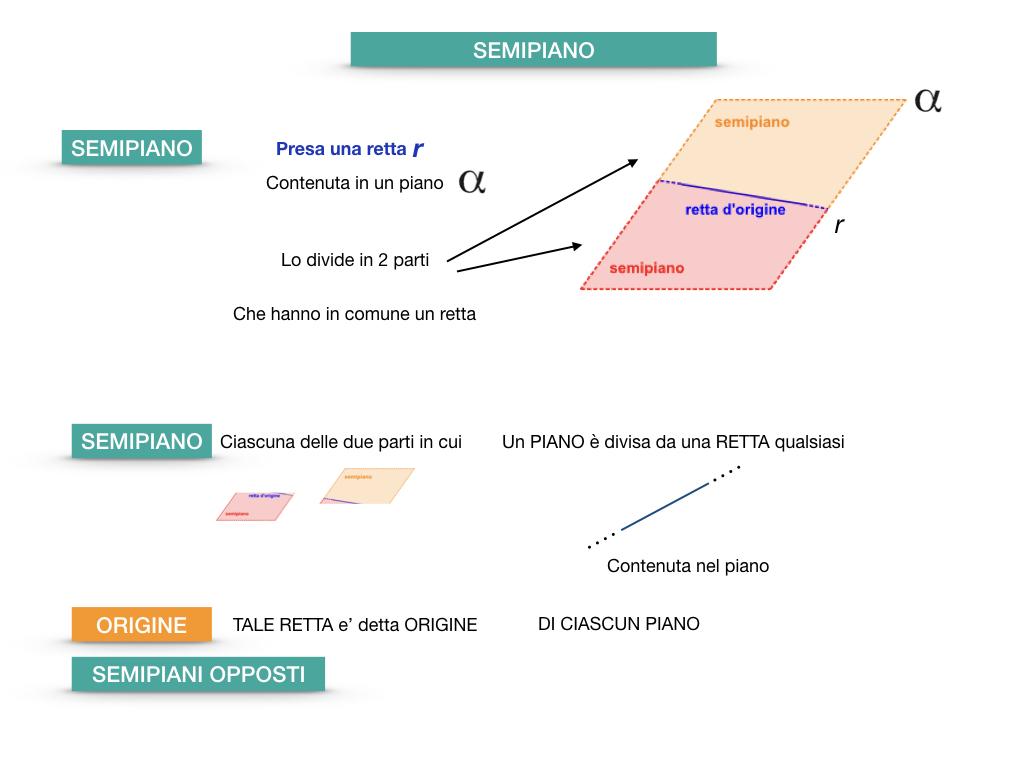 GEOMETRIA_1MEDIA_RETTA_SEMIRETTA_SIMULAZIONE.092