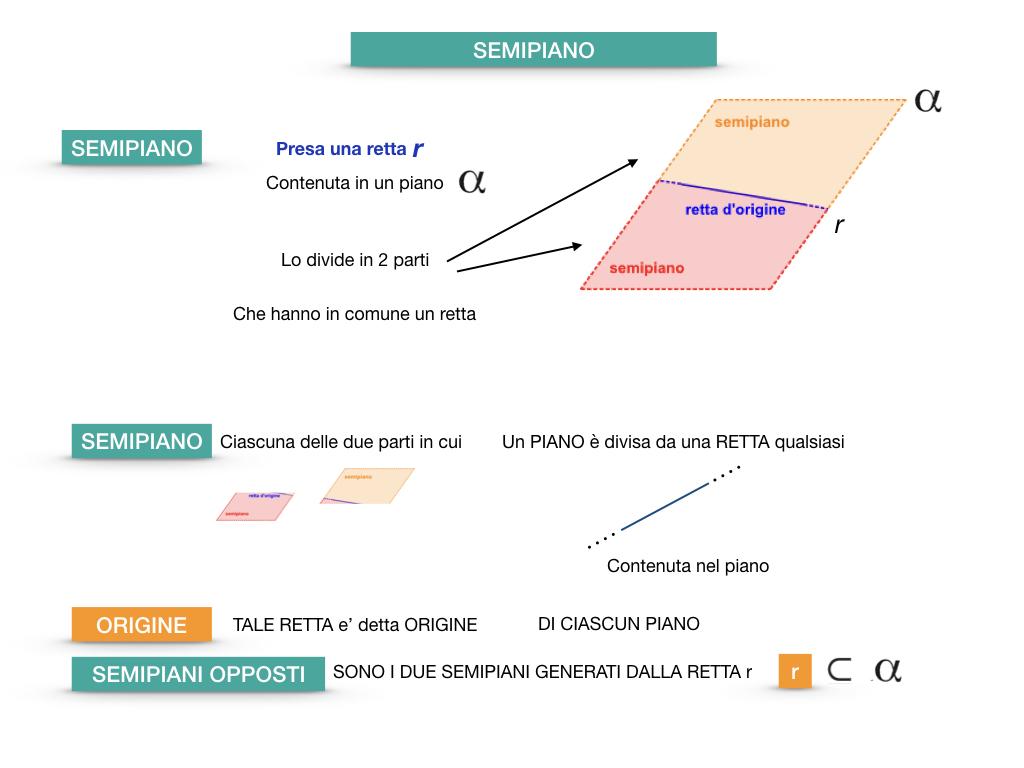 GEOMETRIA_1MEDIA_RETTA_SEMIRETTA_SIMULAZIONE.093