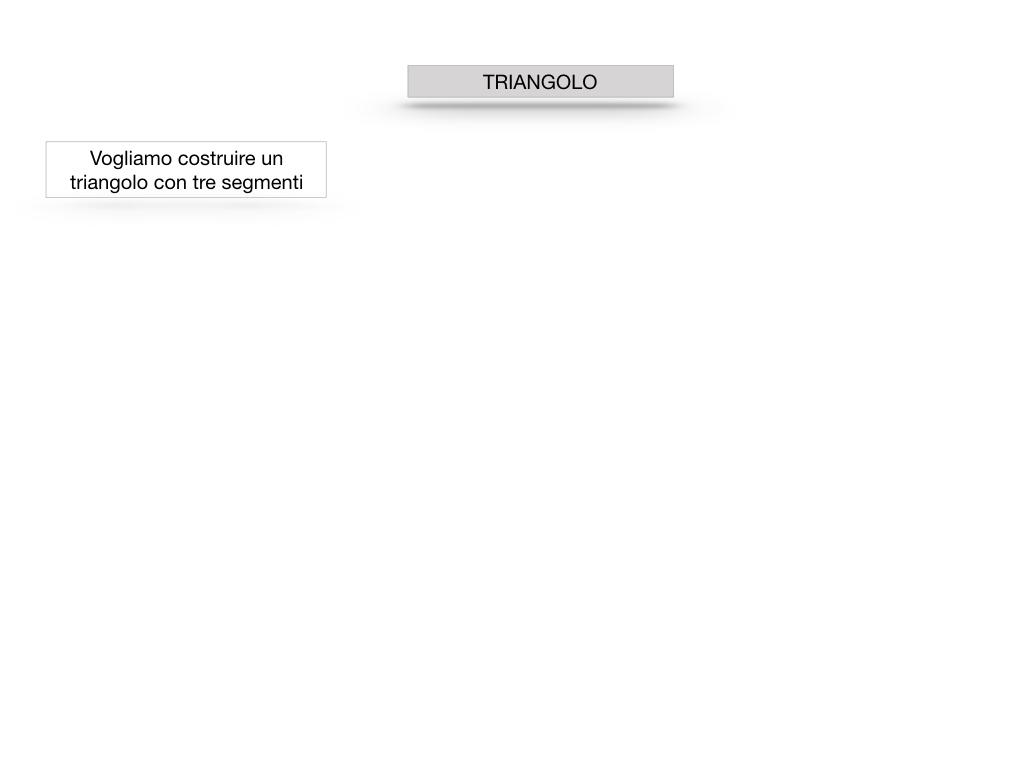 IL TRIANGOLO_SIMULAZIONE.042