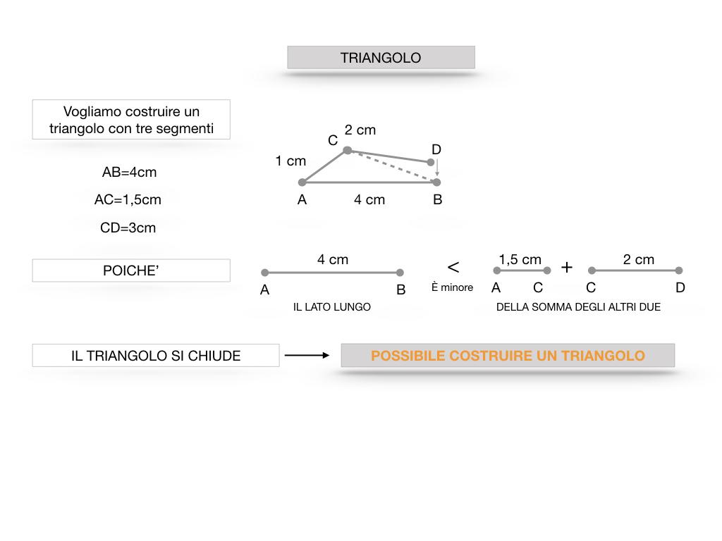 IL TRIANGOLO_SIMULAZIONE.051