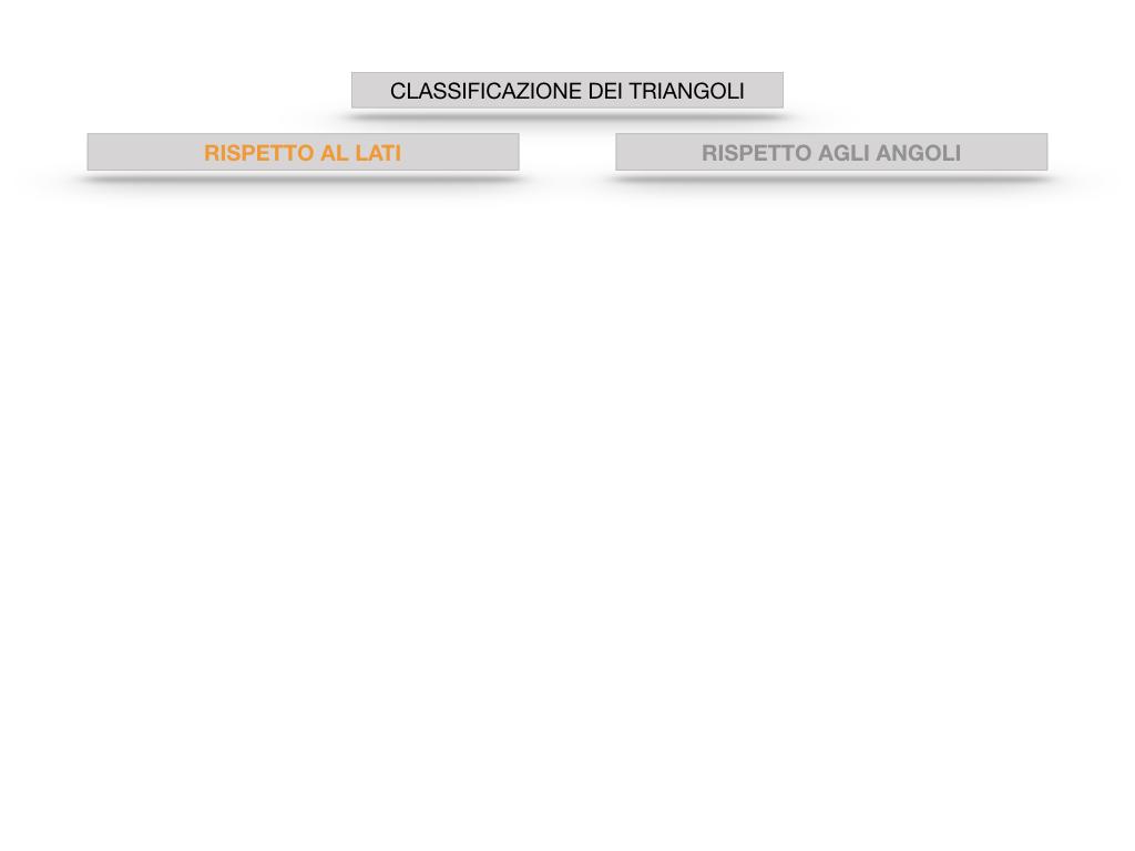 IL TRIANGOLO_SIMULAZIONE.103