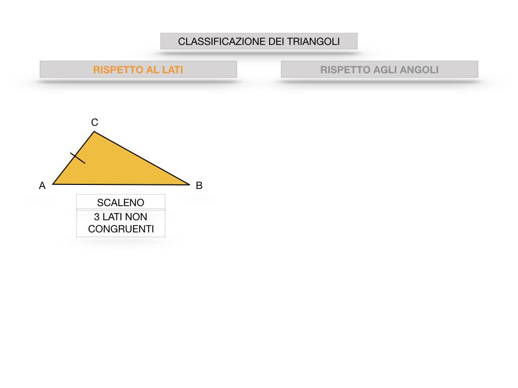 IL TRIANGOLO_SIMULAZIONE.105