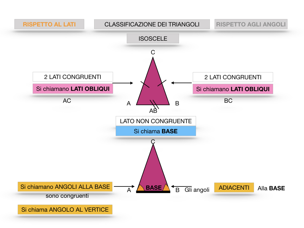 IL TRIANGOLO_SIMULAZIONE.121
