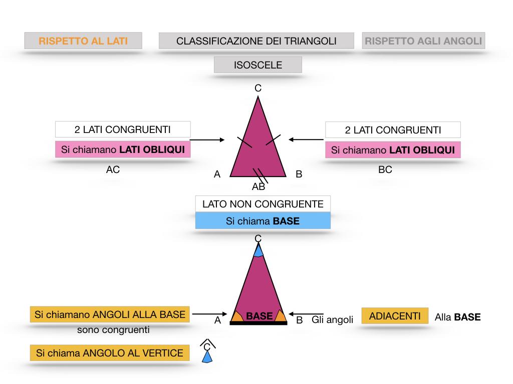 IL TRIANGOLO_SIMULAZIONE.122