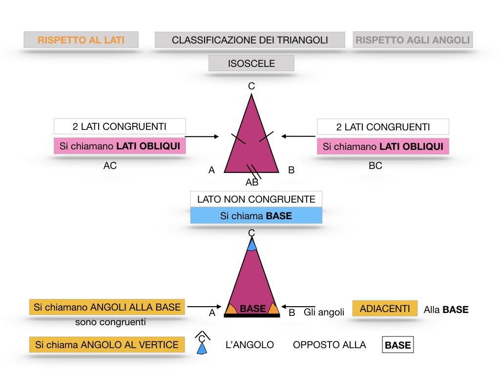 IL TRIANGOLO_SIMULAZIONE.123