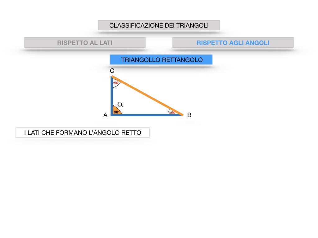 IL TRIANGOLO_SIMULAZIONE.141
