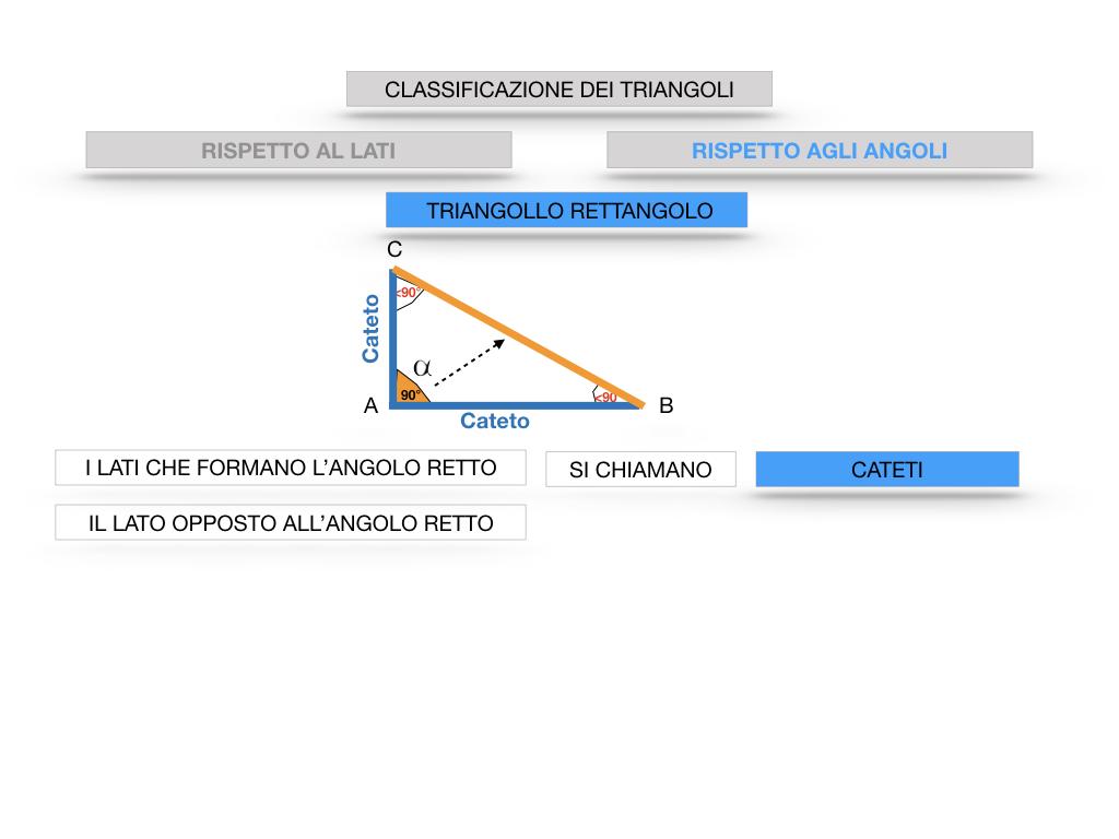 IL TRIANGOLO_SIMULAZIONE.143