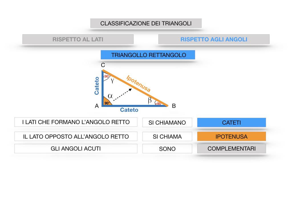 IL TRIANGOLO_SIMULAZIONE.146