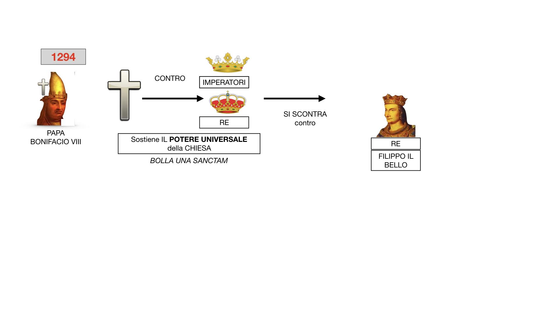 Il tramonto dei poteri universali_ SIMULAZIONE.019