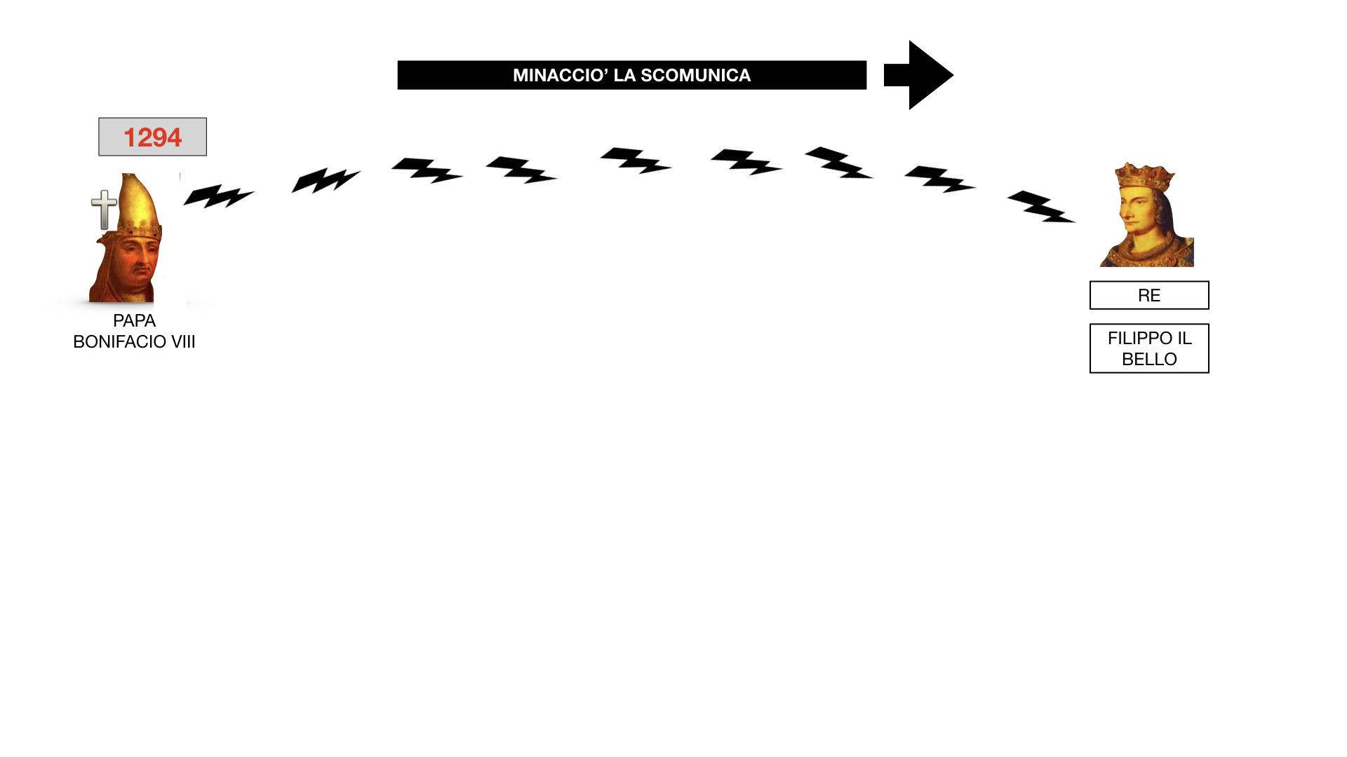 Il tramonto dei poteri universali_ SIMULAZIONE.032
