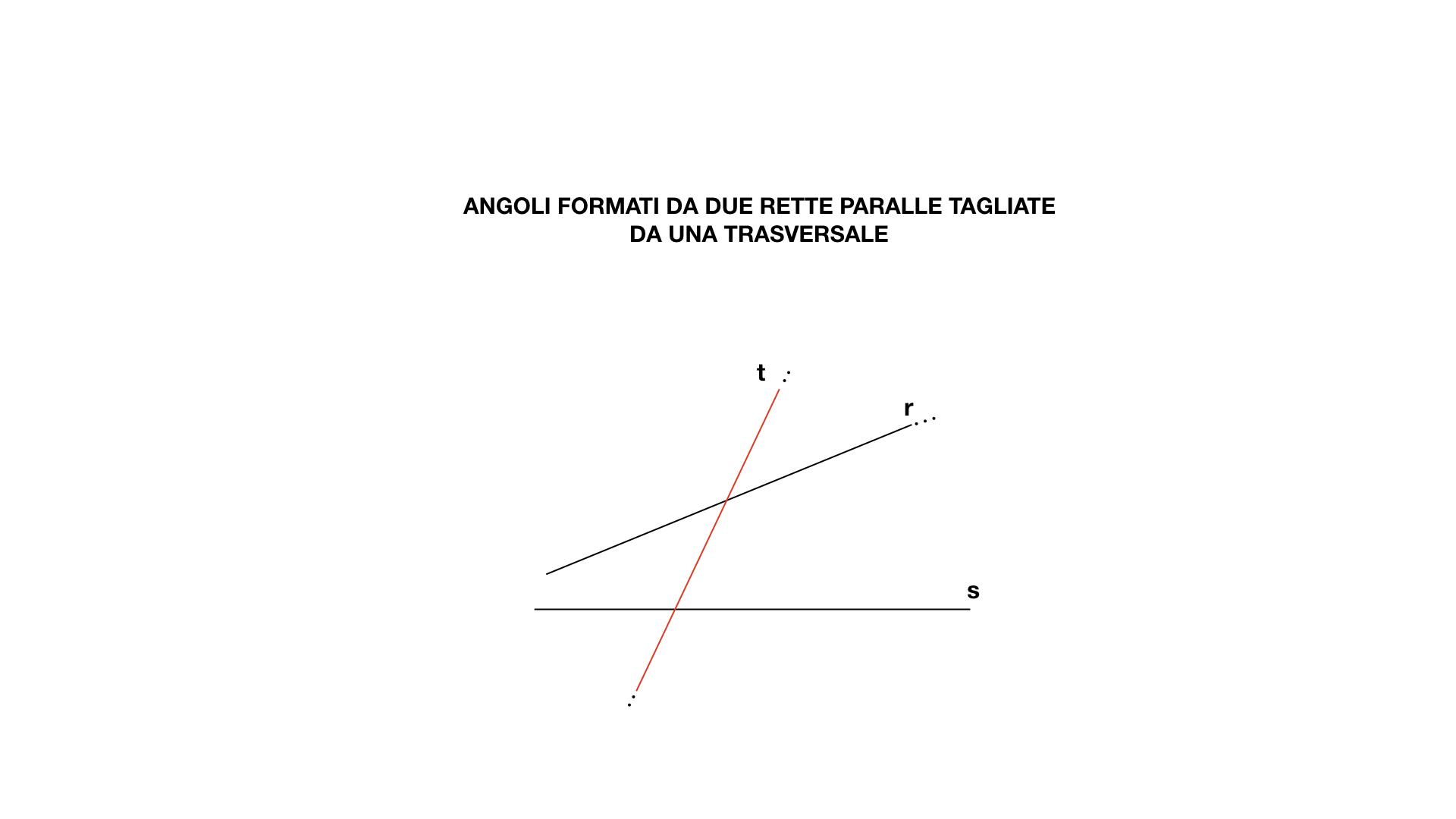 LEZ. 7 ANGOLI FORMATI DA DUE RETTE TAGLIATE DA UNA TRASVERSALE_SIMULAZIONE_ESTESO.001