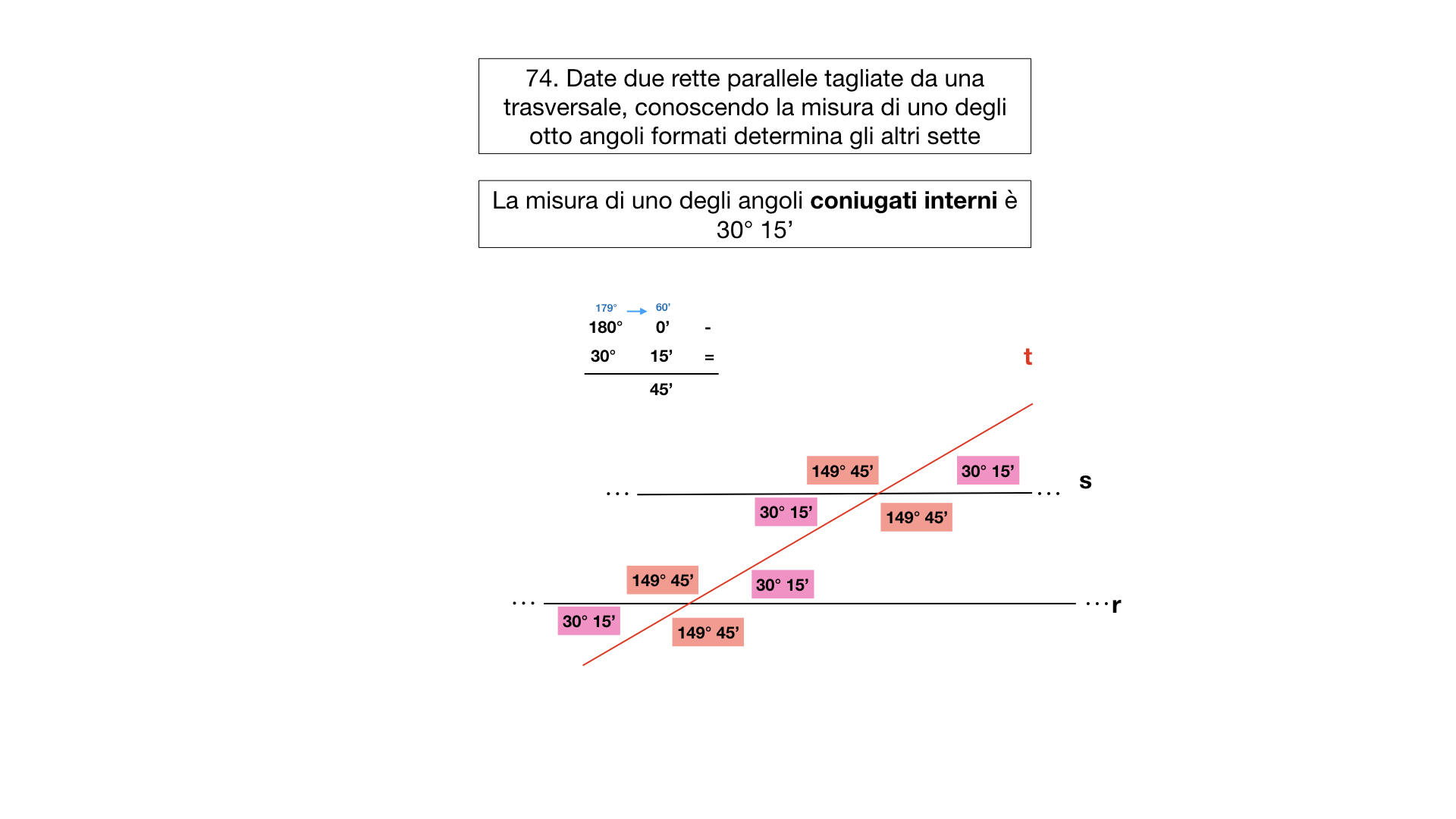 LEZ. 7 ANGOLI FORMATI DA DUE RETTE TAGLIATE DA UNA TRASVERSALE_SIMULAZIONE_ESTESO.083