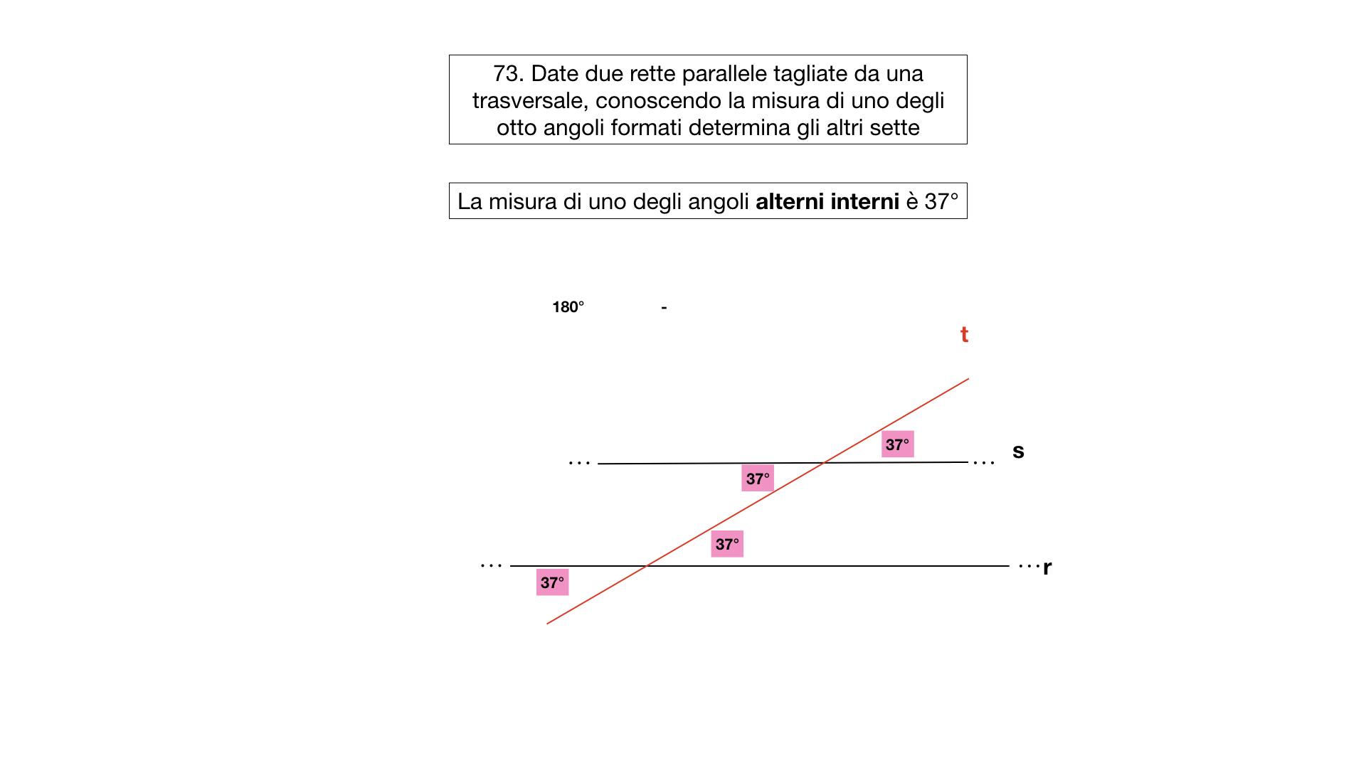LEZ. 7 ANGOLI FORMATI DA DUE RETTE TAGLIATE DA UNA TRASVERSALE_SIMULAZIONE_ESTESO.089