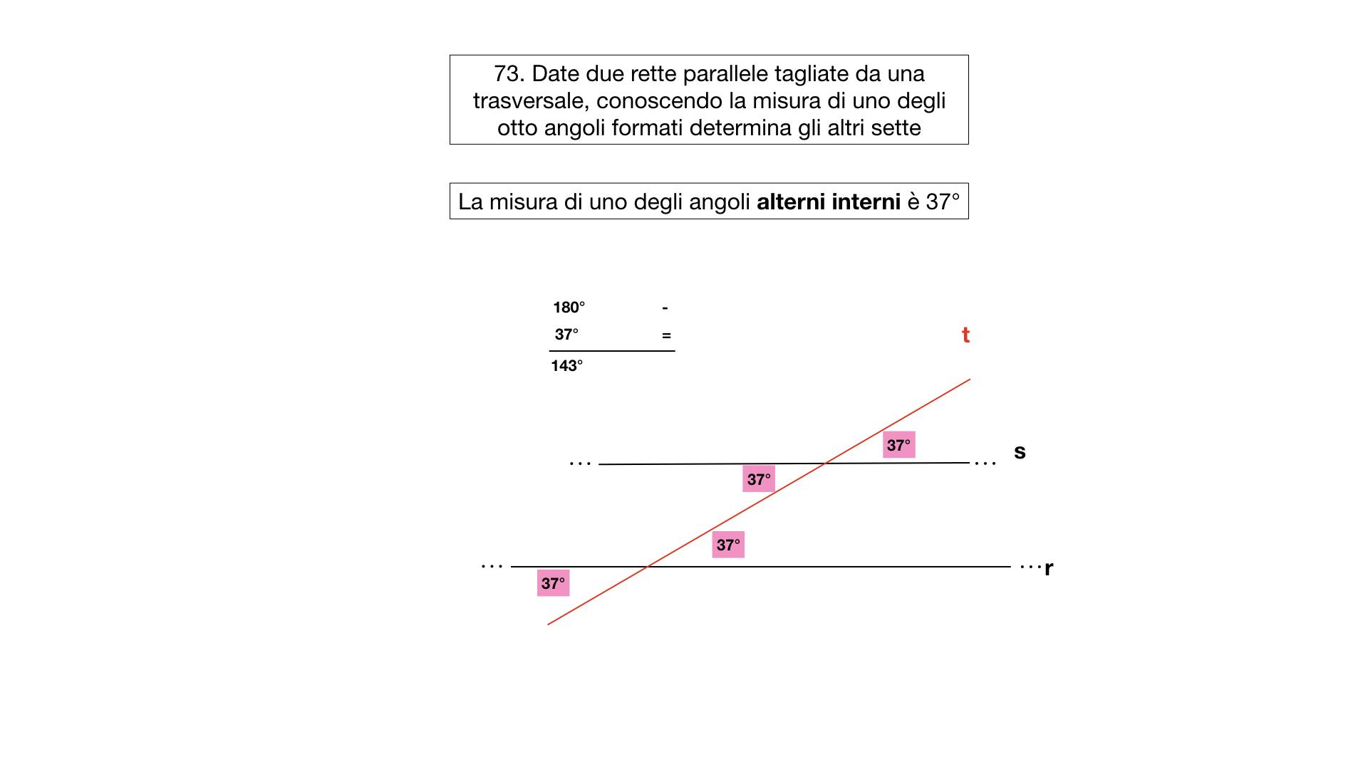 LEZ. 7 ANGOLI FORMATI DA DUE RETTE TAGLIATE DA UNA TRASVERSALE_SIMULAZIONE_ESTESO.091