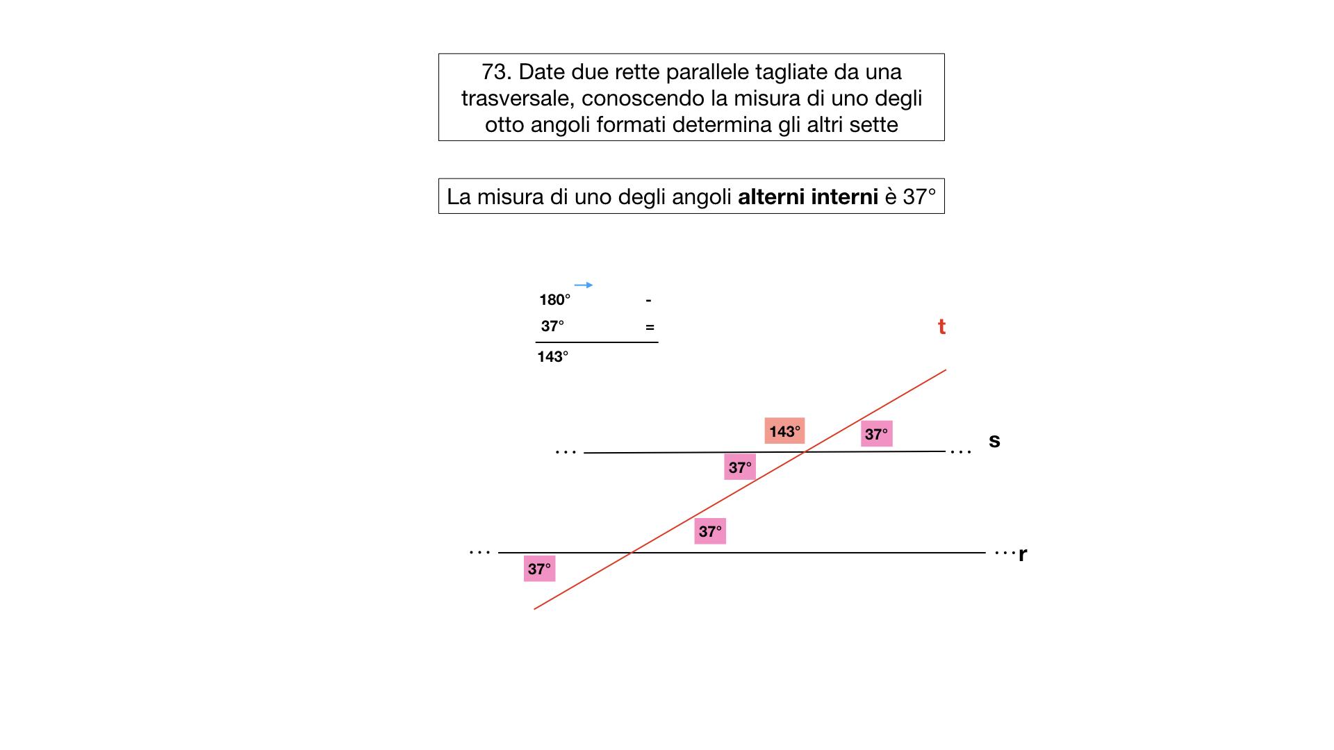 LEZ. 7 ANGOLI FORMATI DA DUE RETTE TAGLIATE DA UNA TRASVERSALE_SIMULAZIONE_ESTESO.092