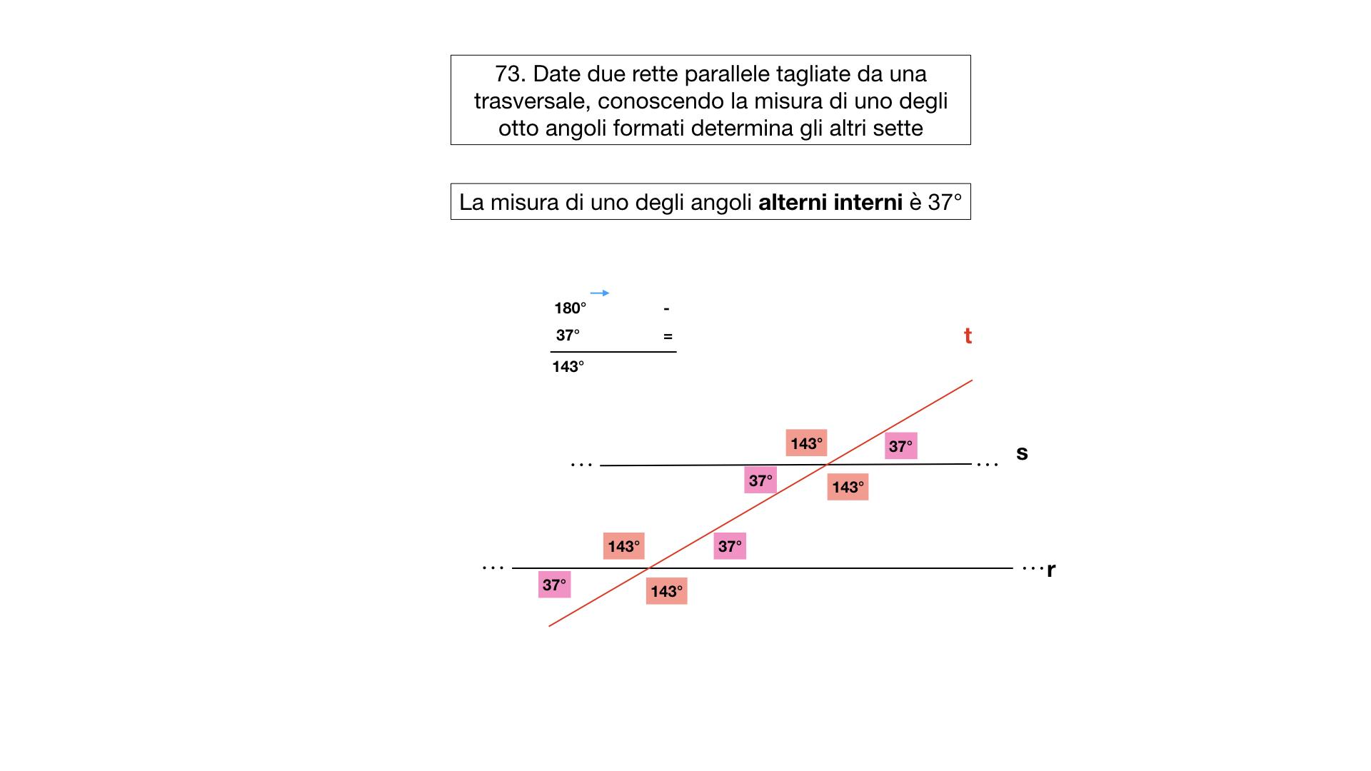 LEZ. 7 ANGOLI FORMATI DA DUE RETTE TAGLIATE DA UNA TRASVERSALE_SIMULAZIONE_ESTESO.095