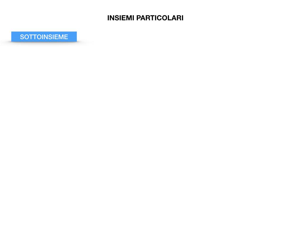 MATEMATICA_1MEDIA_SOTTOINSIEME_UNIONE_INTERSERZIONE_INSIEMI DISGIUNTI_SIMULAZIONE.003