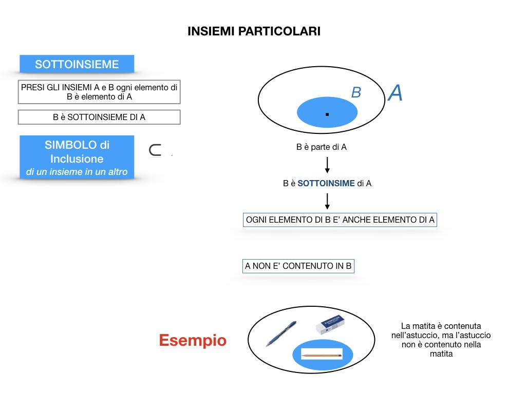 MATEMATICA_1MEDIA_SOTTOINSIEME_UNIONE_INTERSERZIONE_INSIEMI DISGIUNTI_SIMULAZIONE.010