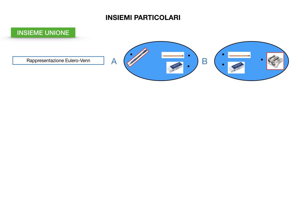 MATEMATICA_1MEDIA_SOTTOINSIEME_UNIONE_INTERSERZIONE_INSIEMI DISGIUNTI_SIMULAZIONE.016