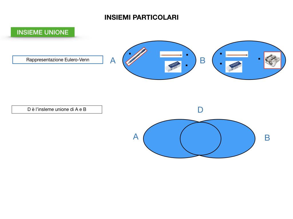 MATEMATICA_1MEDIA_SOTTOINSIEME_UNIONE_INTERSERZIONE_INSIEMI DISGIUNTI_SIMULAZIONE.017