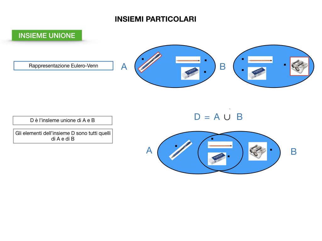 MATEMATICA_1MEDIA_SOTTOINSIEME_UNIONE_INTERSERZIONE_INSIEMI DISGIUNTI_SIMULAZIONE.018