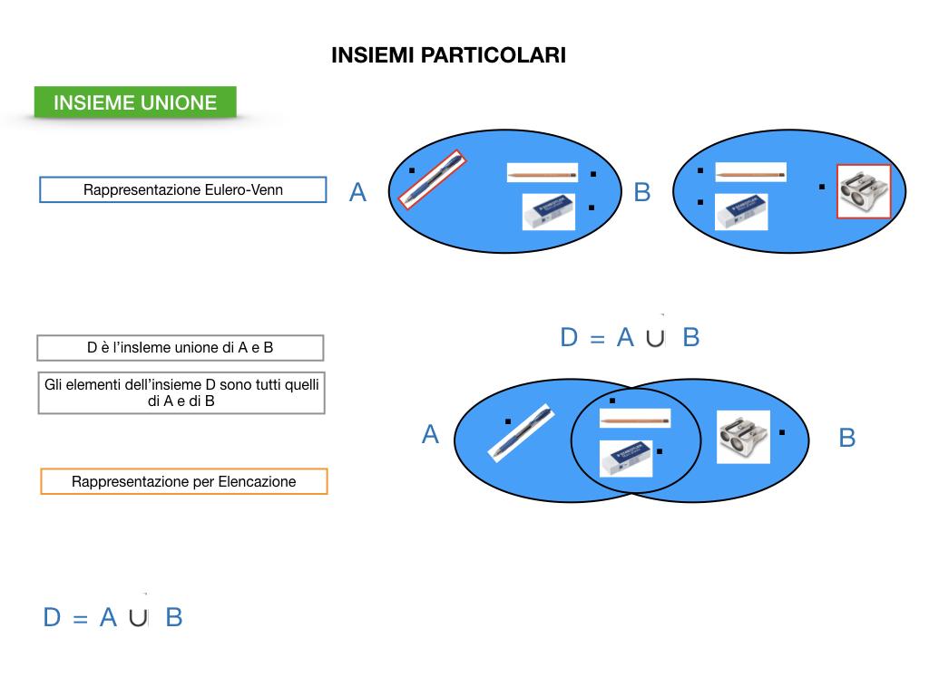 MATEMATICA_1MEDIA_SOTTOINSIEME_UNIONE_INTERSERZIONE_INSIEMI DISGIUNTI_SIMULAZIONE.019
