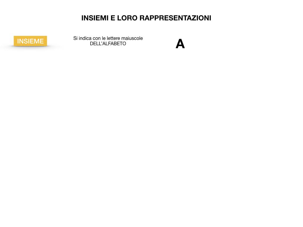 MATEMATICA_1_MEDIA_INSIEMI_SIMULAZIONE.013