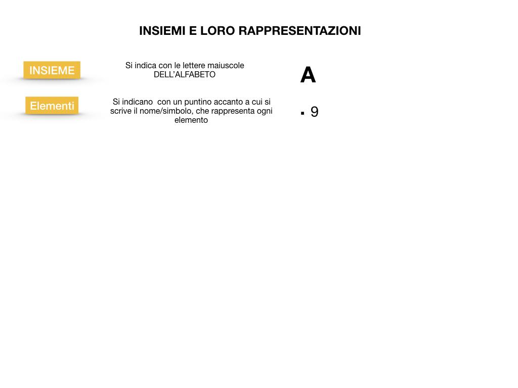 MATEMATICA_1_MEDIA_INSIEMI_SIMULAZIONE.014