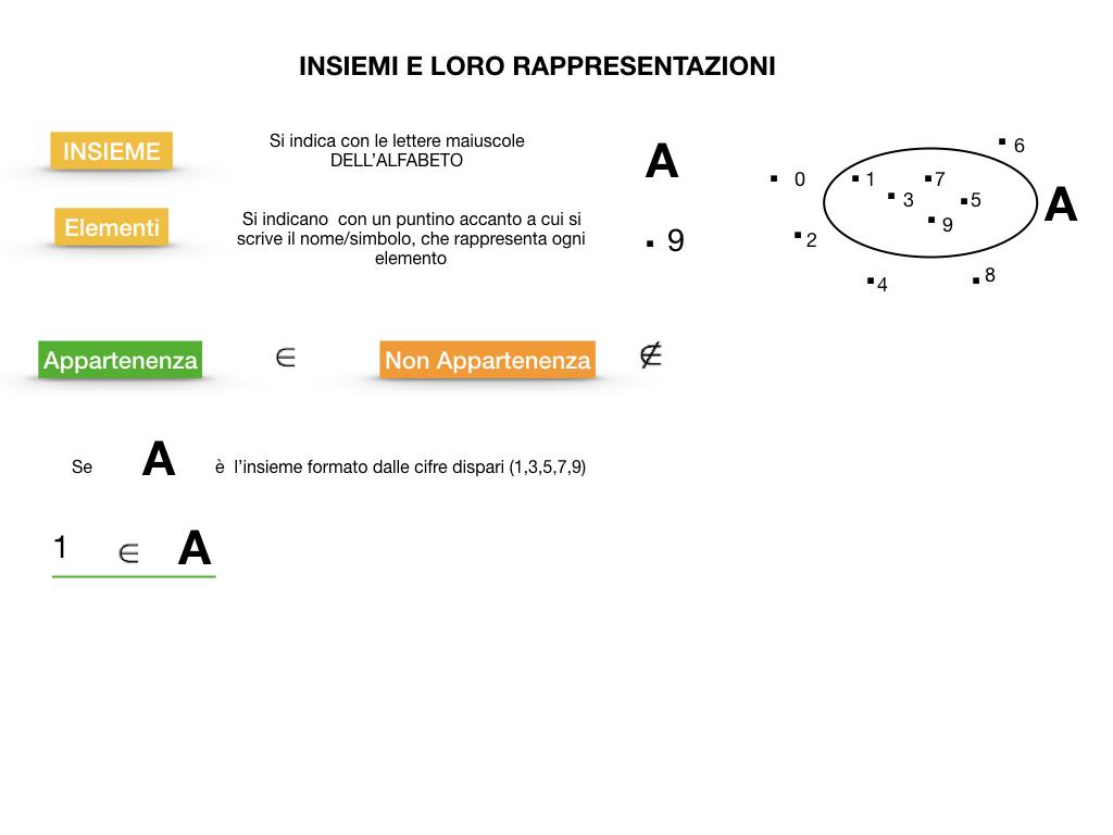 MATEMATICA_1_MEDIA_INSIEMI_SIMULAZIONE.019