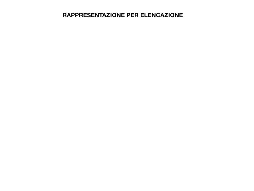 MATEMATICA_1_MEDIA_INSIEMI_SIMULAZIONE.021
